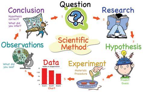 Oregon State University Department of Sociology Assessment