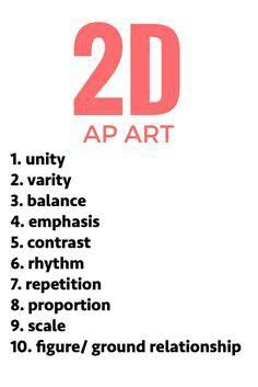 Ap Essay Rubric Biology - AP Biology Score Calculator